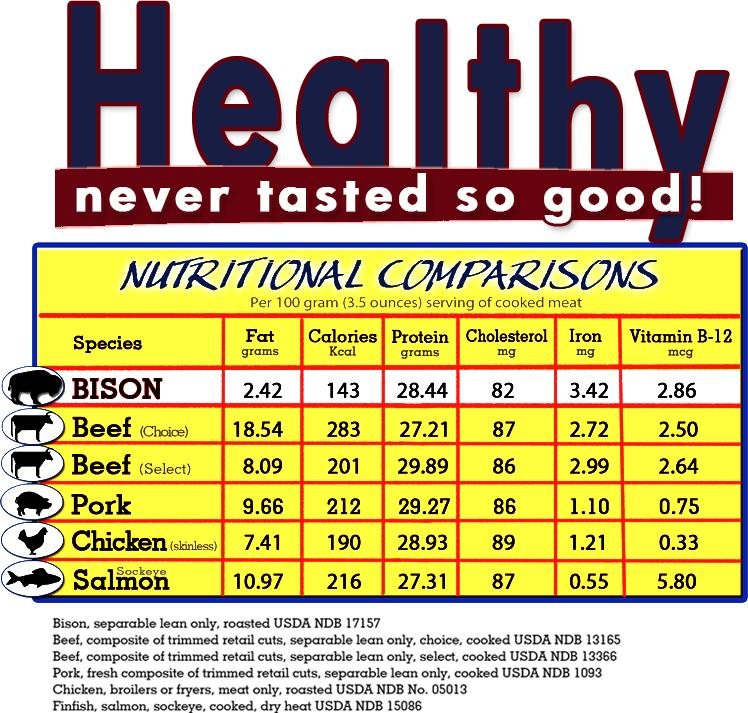 nutrition_complete